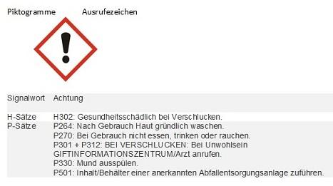 CLP-Kennzeichn